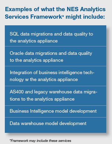 Framework for Business Analytics offered by NES New England Systems